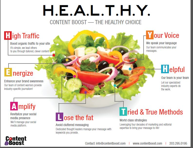 healthy infographic